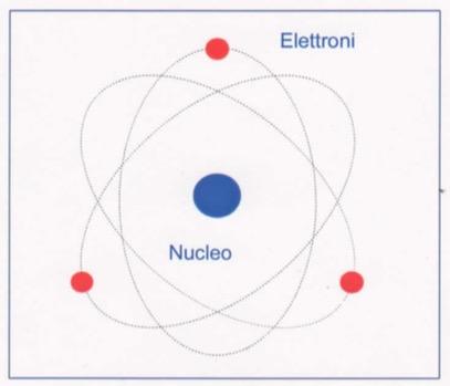 marcello-baldacchini-laser-atomi-elettroni-luce