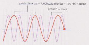 Semplici-spiegazioni-sulla-luce-e-luse-laser-1