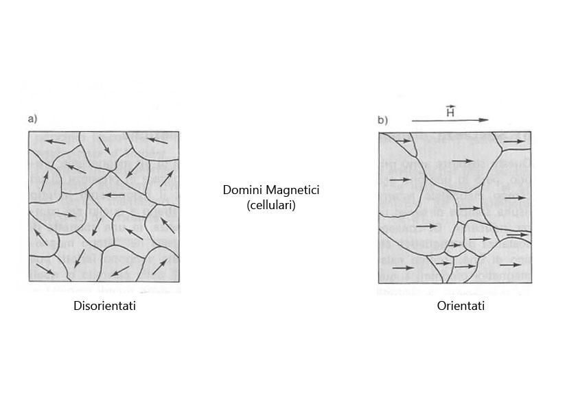 marcello-baldacchini-domini-magnetici-new