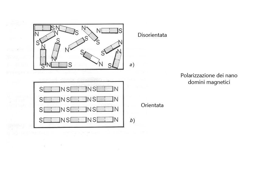 marcello-baldacchini-polarizzazione-magnetica-new